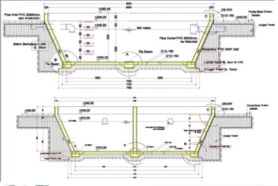 Penyusunan Rencana Induk dan DED Sistem Pengelolaan Air Limbah Domestik Kabupaten Kebumen (1)